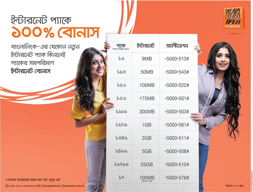 banlalink markating position in bangladesh Find sales and marketing jobs in bangladesh visit bdjobscom and find your desired jobs according to your work field.
